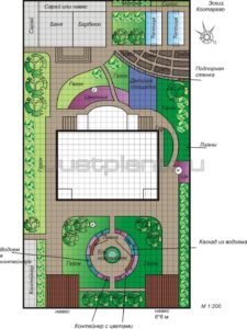 куда поставить дом в саду пермь