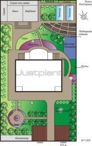 разработка зонирования территории пермь, разработка эскизов ландшафтного дизайна