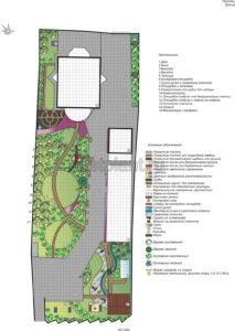 Концепция участка, проект территории сада, хороший недорогой проект сада