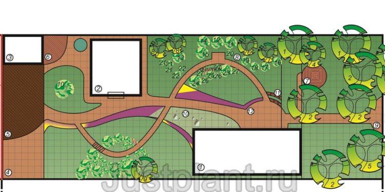 ландшафт истомина дарья пермь, проект сада в перми, ландшафт пермь, ландшафт проект пермский