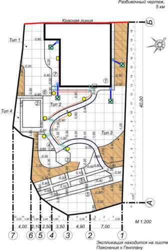 Дополнительный чертеж по проекту. 5 км, Пермский край