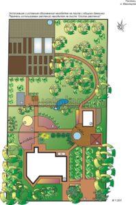 проект концепция сада, проектирование садов пермь