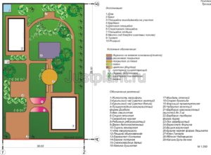 грамотный ландшафтный проект пермь хорошие деньги, проект озеленения